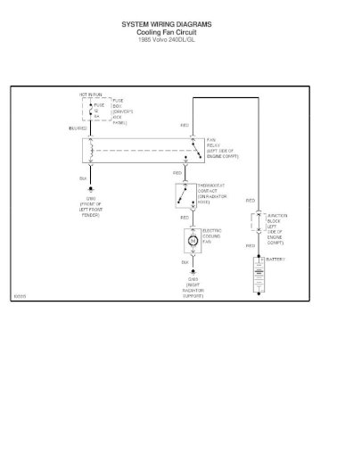 System Wiring Diagrams Cooling Fan, Volvo 850 Wiring Diagram