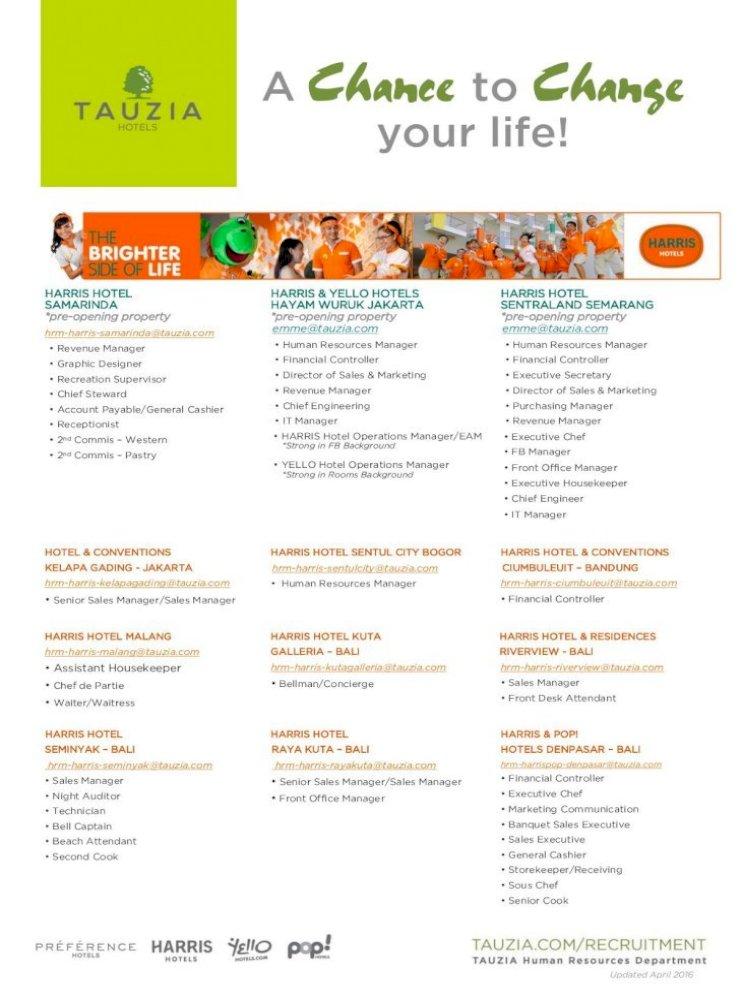 Tauzia Management Job Vacancy Pdf Document