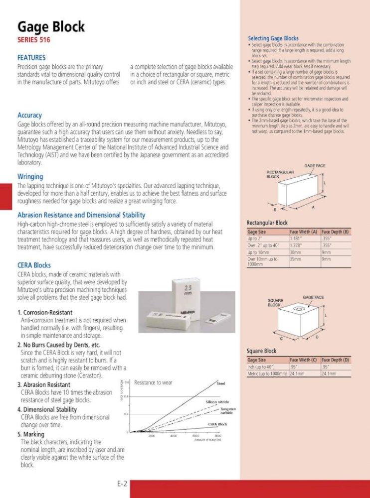 131.4 mm Length 613858-521 Mitutoyo Ceramic Rectangular Gage Block ASME Grade 00