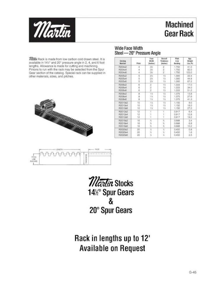 R12X6 12 Pitch Gear Rack