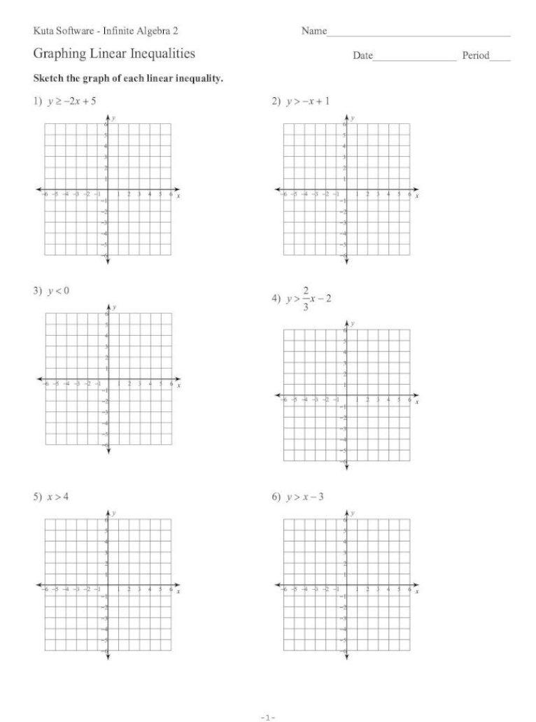 Graphing Linear - Math kjohnson/math24sp24/GraphLinearKuta Pertaining To Algebra 1 Inequalities Worksheet