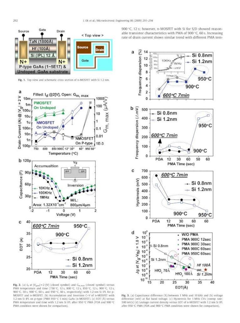 Self aligned n channel GaAs metal–oxide–semiconductor field effect ...